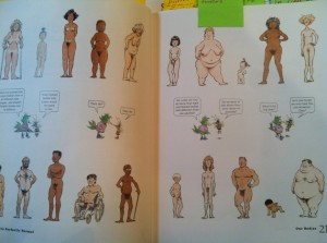 Different Body Types Of Naked People